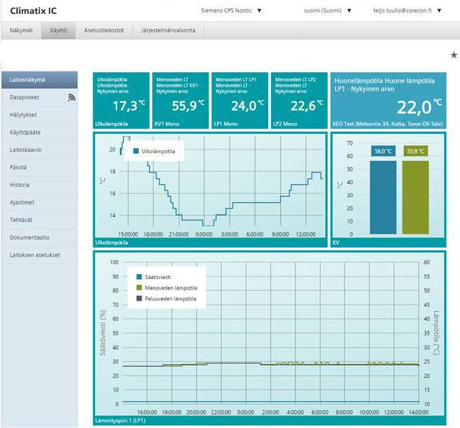 Siemens Climatix etähallittava säädin
